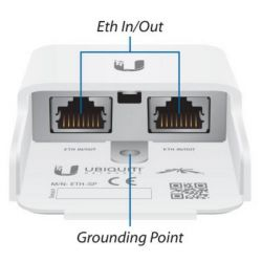 Ubiquiti ETH-SP Gen 2 Ethernet, fehér túlfeszültség-, és adatvonal védő, levezető